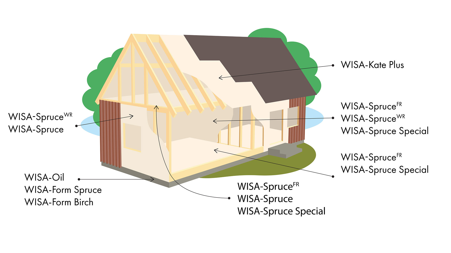 Plywood-end-use-house-structure-FI.jpg