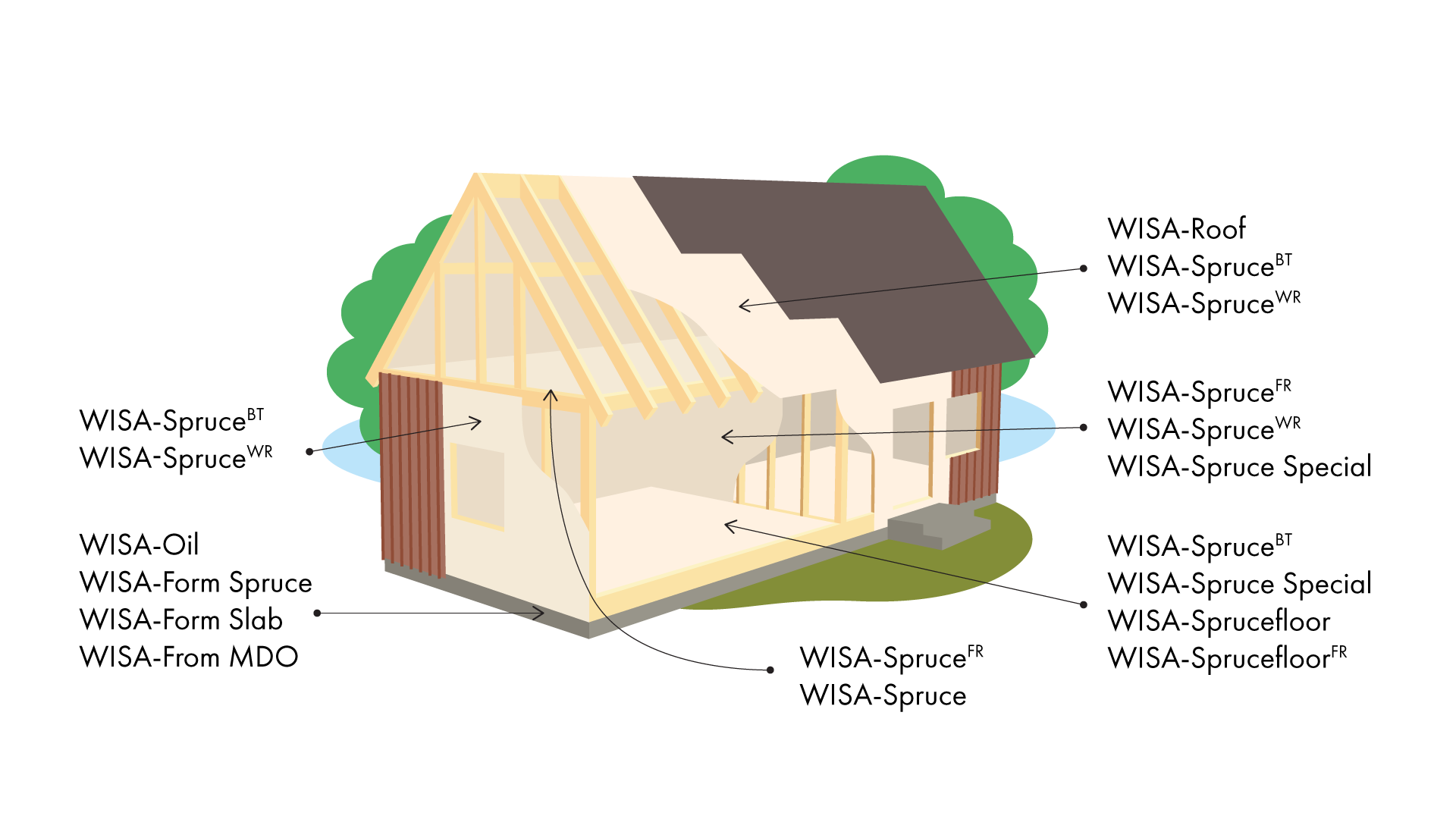 Plywood_end-use_house_structure_final.png